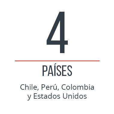 4 países
