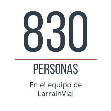830 personas en el equipo de LarrainVial